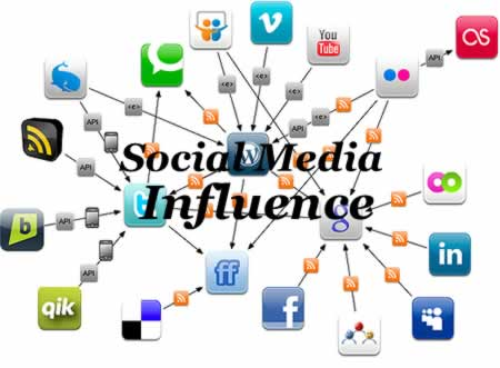 the effect of social media on our lives