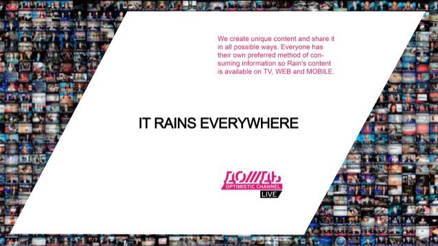 TV Rain Channel Statistics